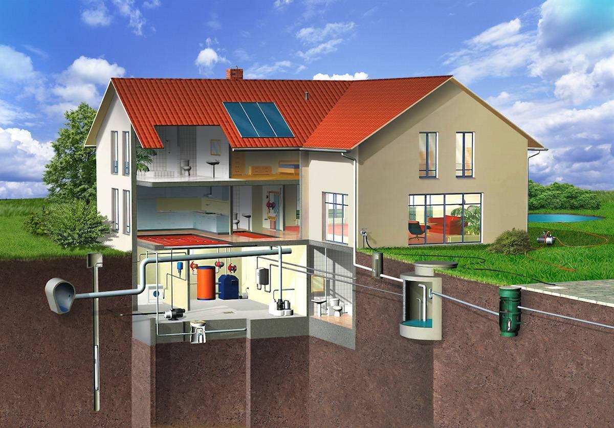 Геотермальное отопление дома - принцип работы и средняя стоимость монтажа