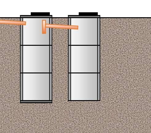 Стоимость септика из бетонных колец, цена за работу под ключ