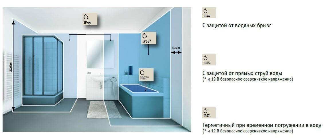 Розетки в интерьере ванной — как правильно их разместить. правила выбора, размещения и монтажа розеток в ванной комнате