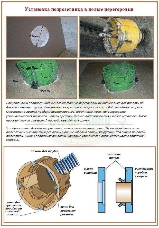 3 варианта установить подрозетник в перегородку из гипсокартона   gipsokart.ru