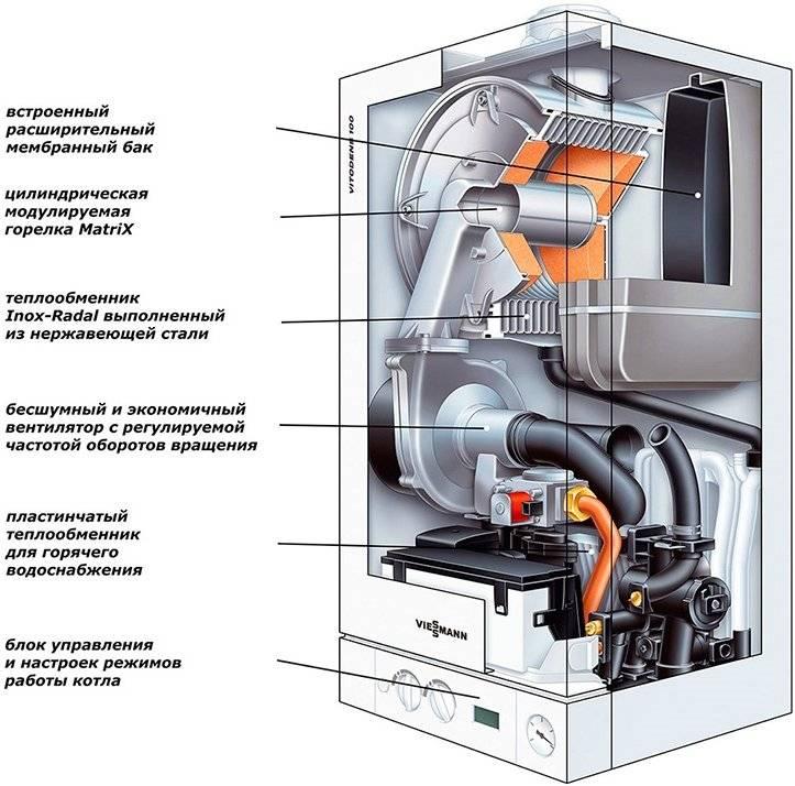 Турбированные газовые котлы: как выбрать, принцип работы, достоинства и недостатки. котел газовый настенный двухконтурный турбированный – советы по выбору