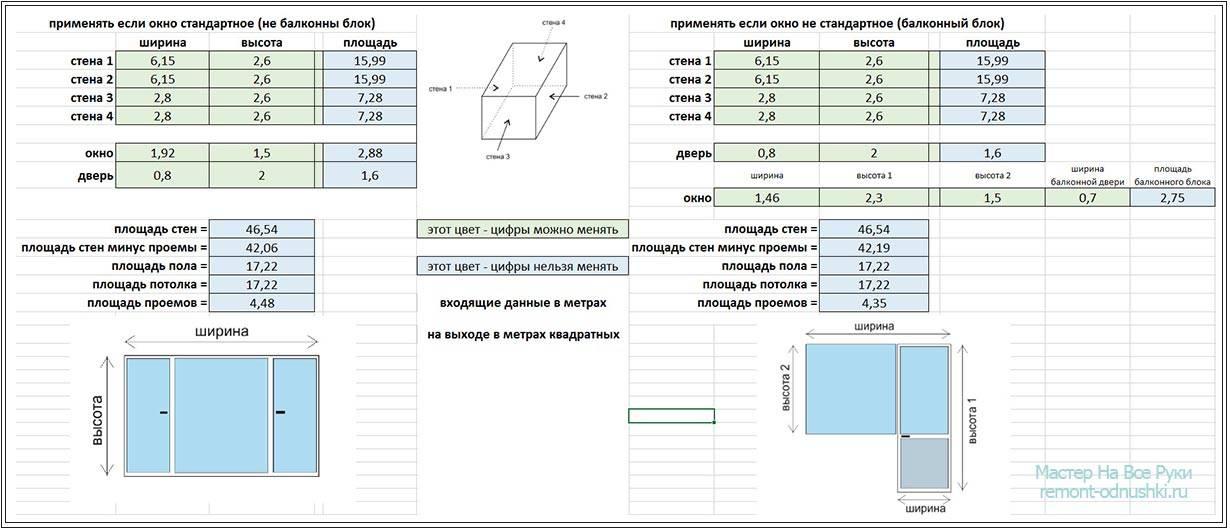 Расчет площади пола - онлайн калькулятор