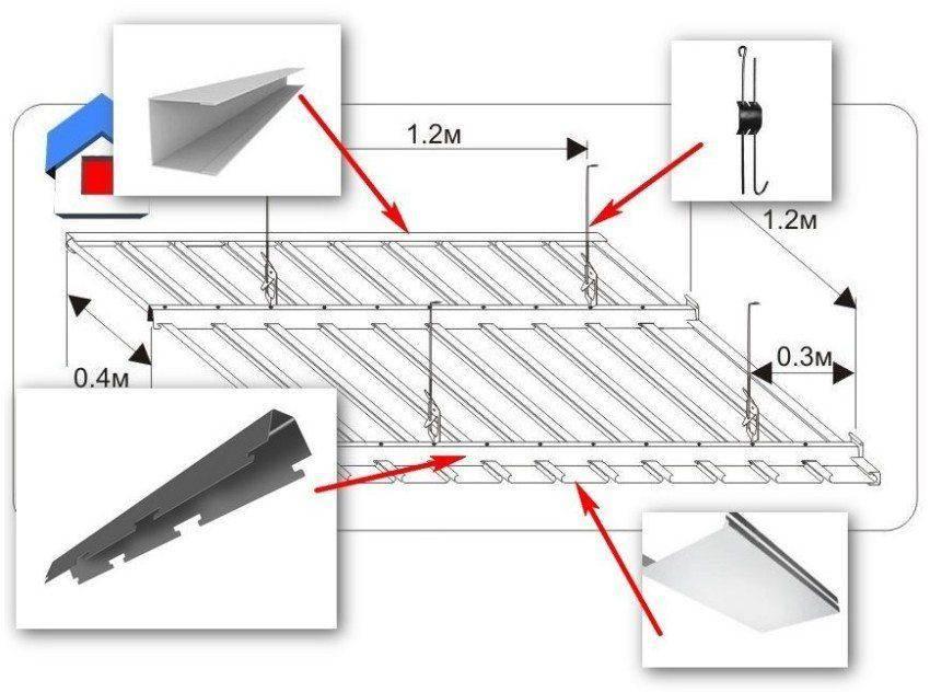Алюминиевые потолки - как сделать установку и монтаж своими руками, характеристика кассетных конструкций, инструкции на фото и видео