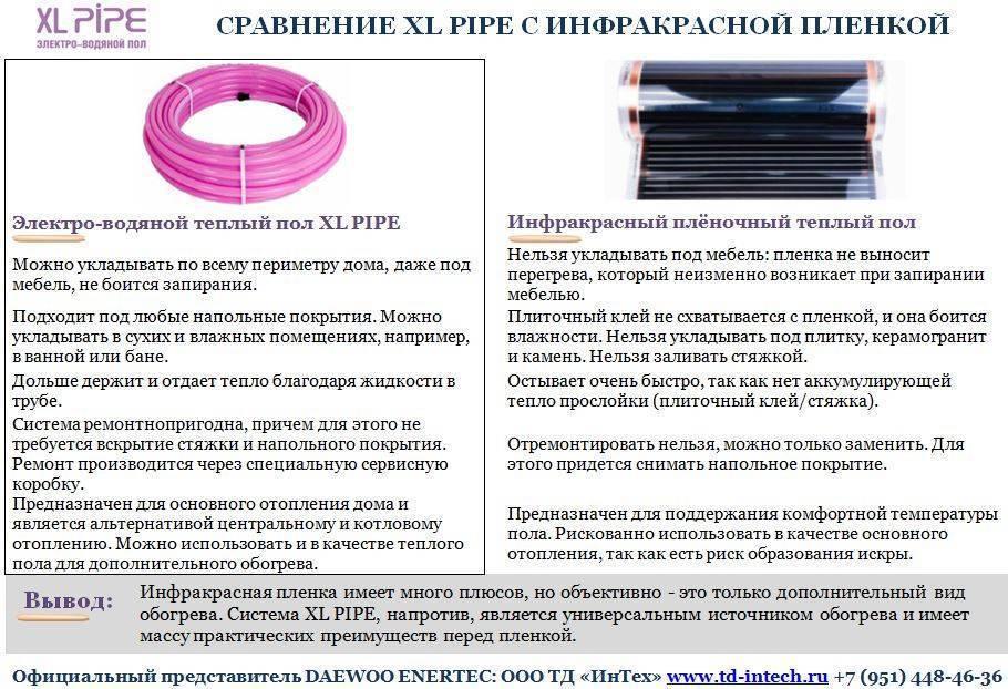 Электро-водяной теплый пол xl pipe: преимущества и технология монтажа - дом и участок