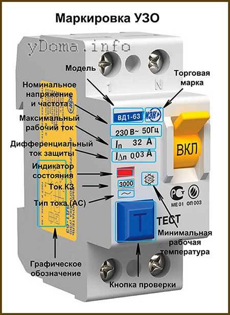 Обозначение автоматов в щитке