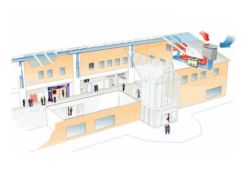 Системы вентиляции и кондиционирования торговых центров