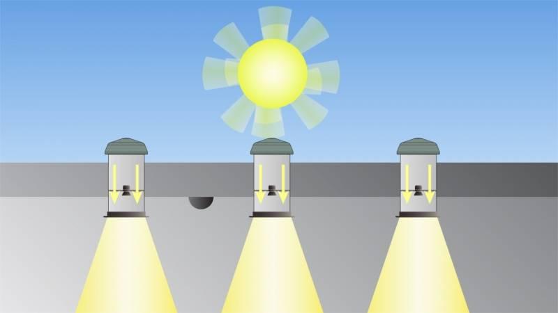 Как подключить светодиодное освещение в квартире: правильная схема монтажа своими руками