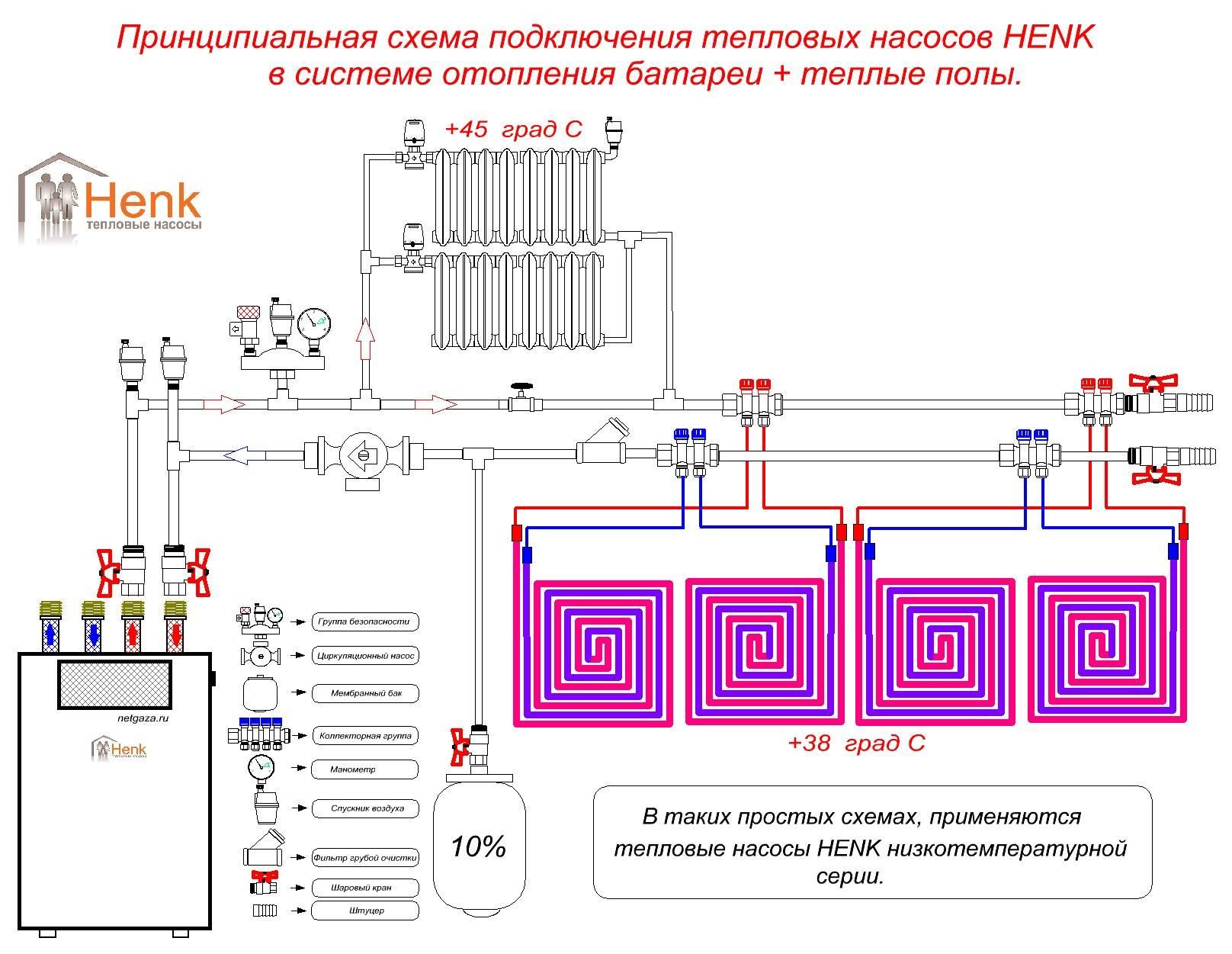 Встраиваемые конвекторы: разновидности, выбор и монтаж