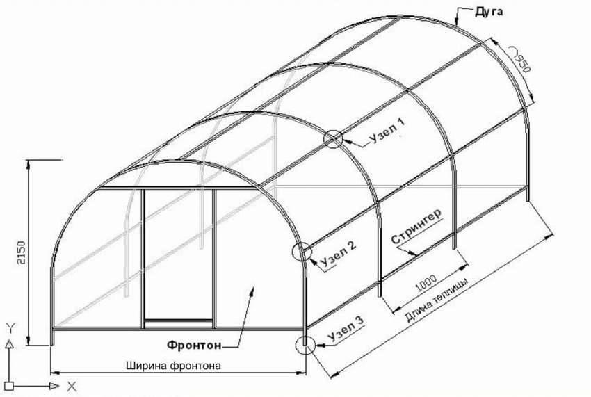 Теплицы из поликарбоната своими руками, как правильно подобрать размер и построить: чертежи, фото, инструкция русский фермер