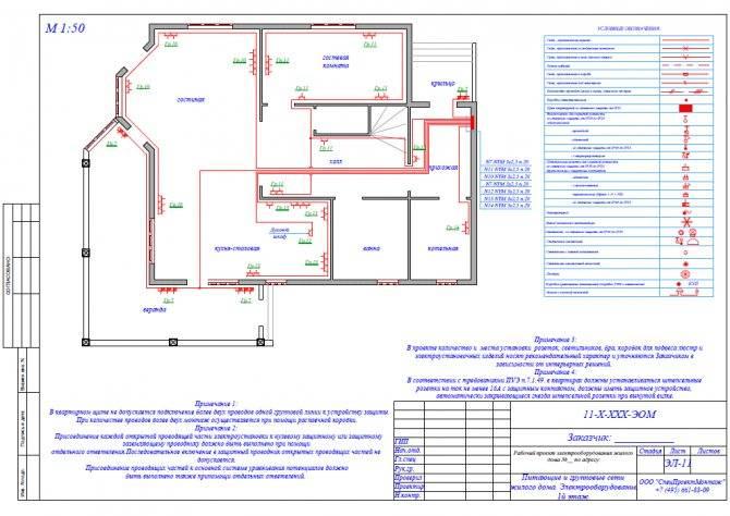 Особенности проектирования электропроводки в квартирах