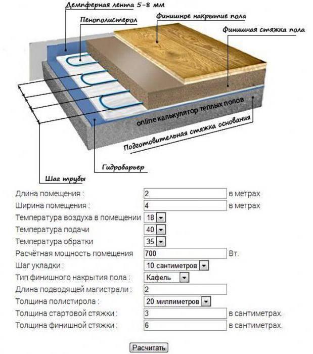 Как рассчитать электрический теплый пол