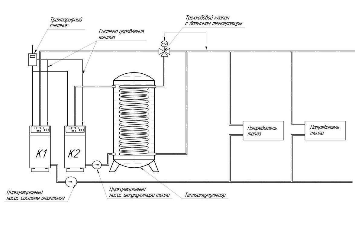 Тепловой аккумулятор для отопления своими руками, схема подключения аккумулятора тепла