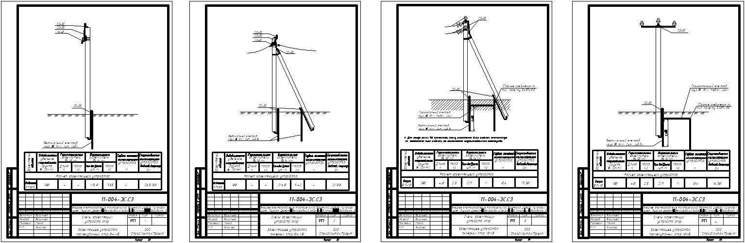 Временное электроснабжение строительной площадки на начальном этапе строительства