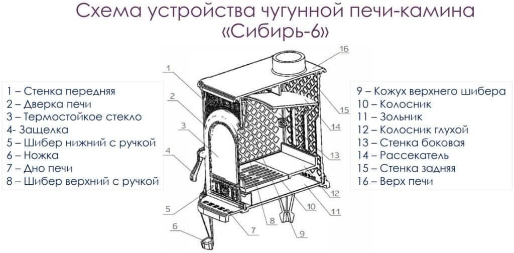 Печь чугунная для дома: преимущества, особенности и установка