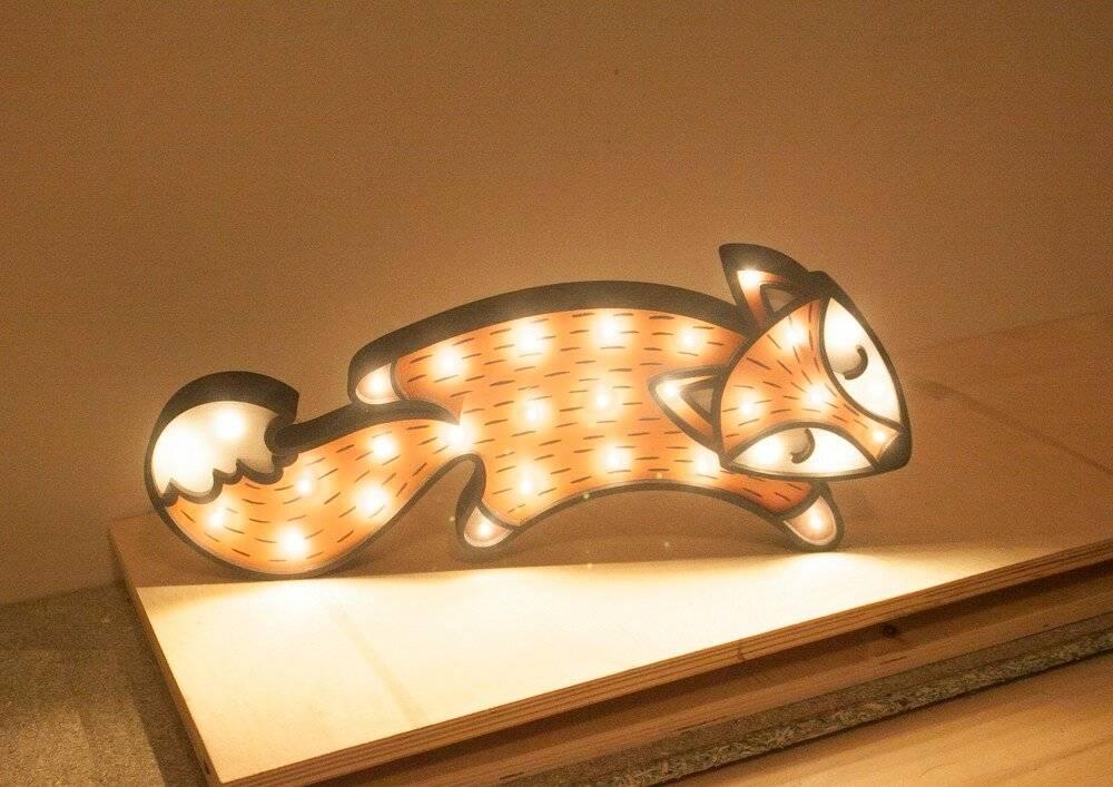 Матовый рассеиватель для светодиодной ленты своими руками (бюджетно)