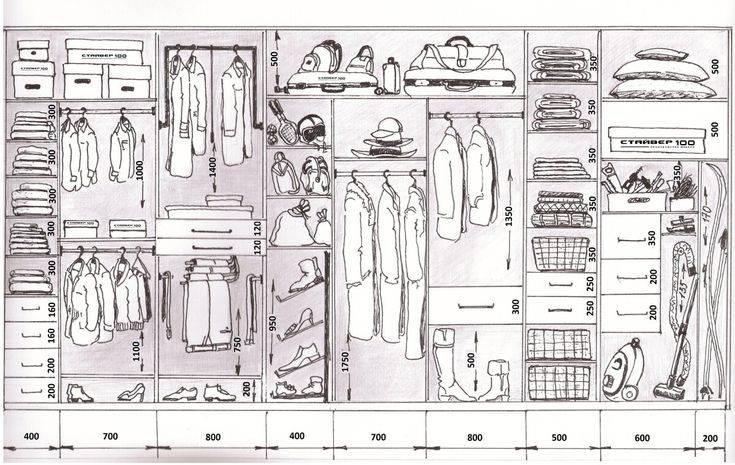 Примеры и полезные советы по внутреннему наполнению шкафов купе