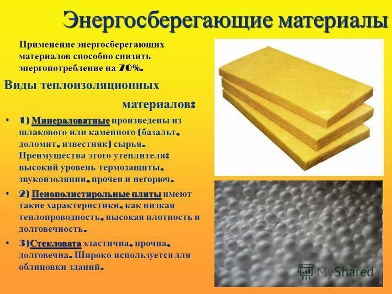 Цилиндры теплоизоляционные из минеральной ваты: разновидности