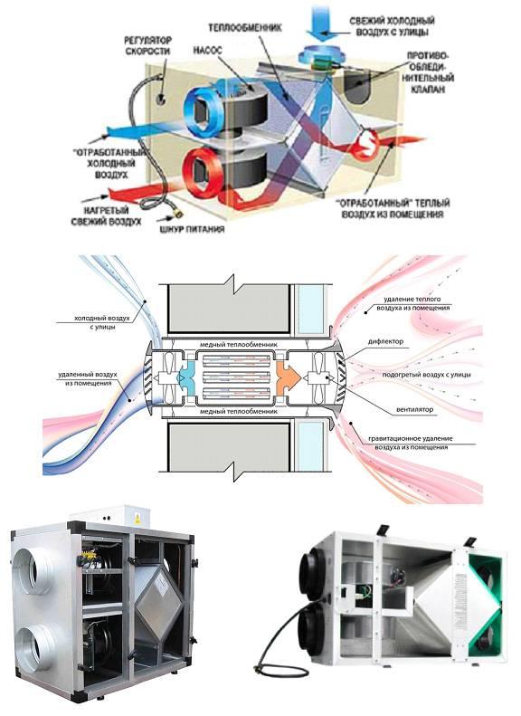 Принцип действия и монтаж приточно-вытяжных установок с рекуперацией тепла