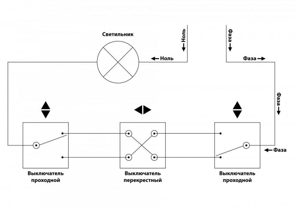 Конструкция перекрестного выключателя - как выбрать и подключить самостоятельно. схемы, инструкции, видео и 150 фото