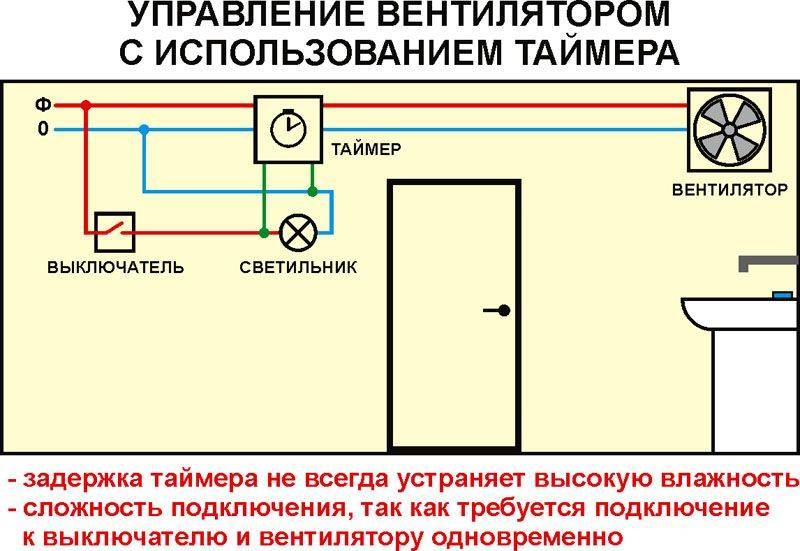 Как подключить вентилятор с таймером для вытяжки в туалет, ванную и кухню