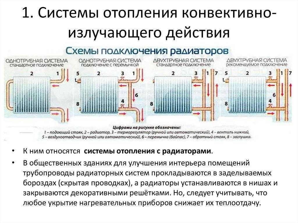 Обогреватель-конвектор: принцип работы, преимущества и недостатки, фирмы-производители