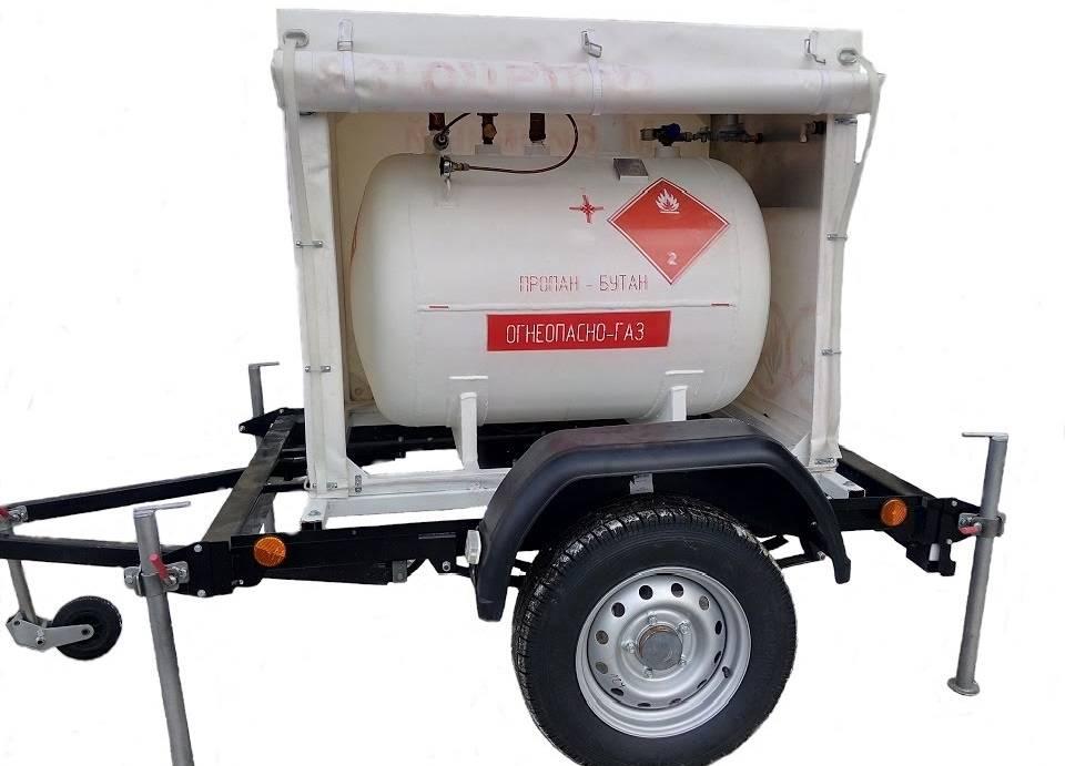 Техническое обслуживание и ремонт газгольдеров