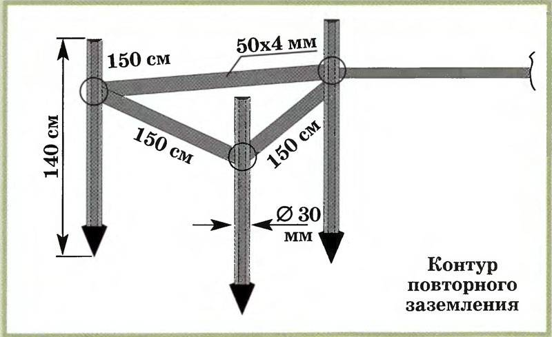 Как сделать правильное заземление в частном доме 220в и 380в своими руками - electriktop.ru