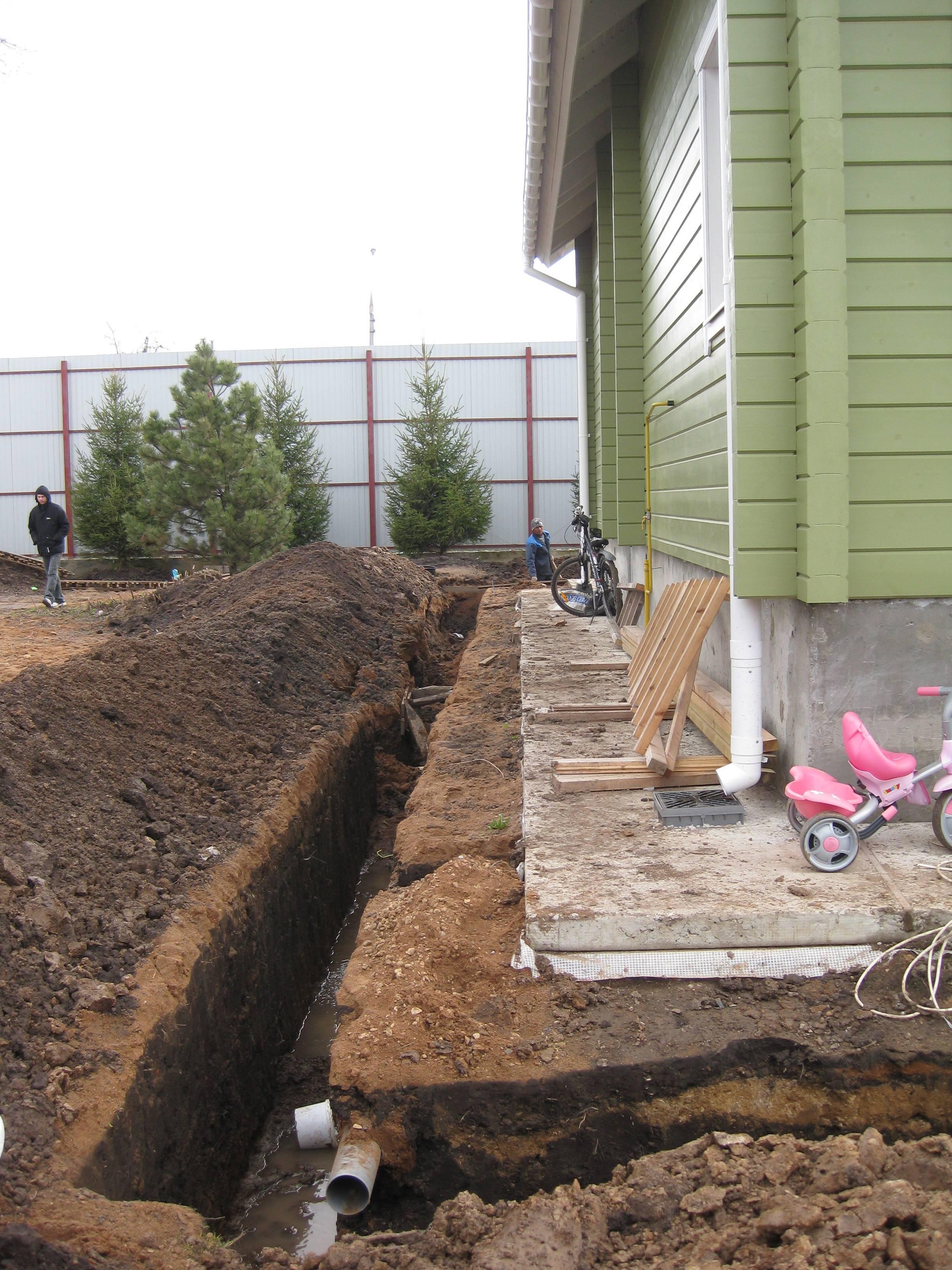 Дренажная система вокруг дома: предназначение, виды дренажных систем, проектирование и порядок сооружения