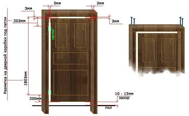 Изготовление дверей своими руками: из дерева, досок, ручным фрезером, металлические, пошаговая инструкция   ремонтсами!   информационный портал