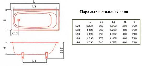 Типовые размеры ванны: стандарты габаритов, как правильно померить и выбрать