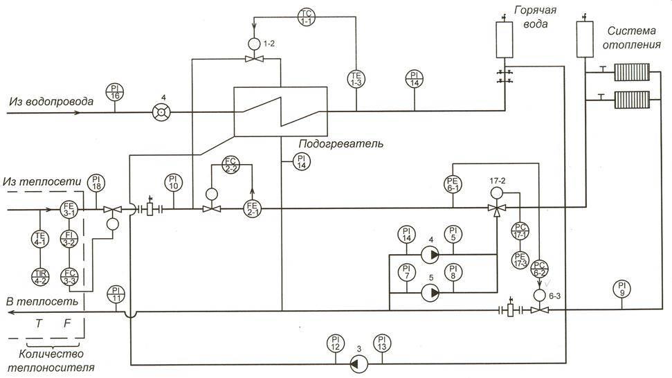 Автоматизация водоснабжения - водоснабжение.doc