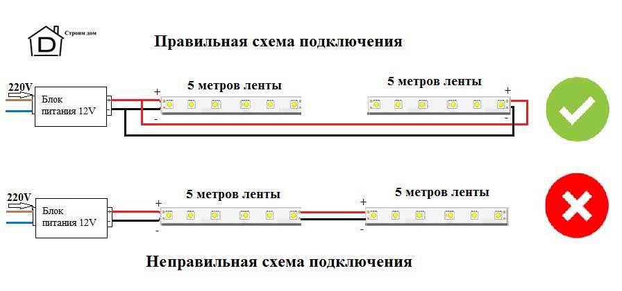 Как выбрать контроллер светодиодной ленты
