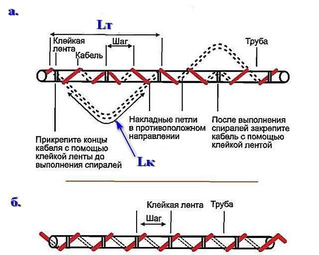 Греющий кабель расчет мощности калькулятор