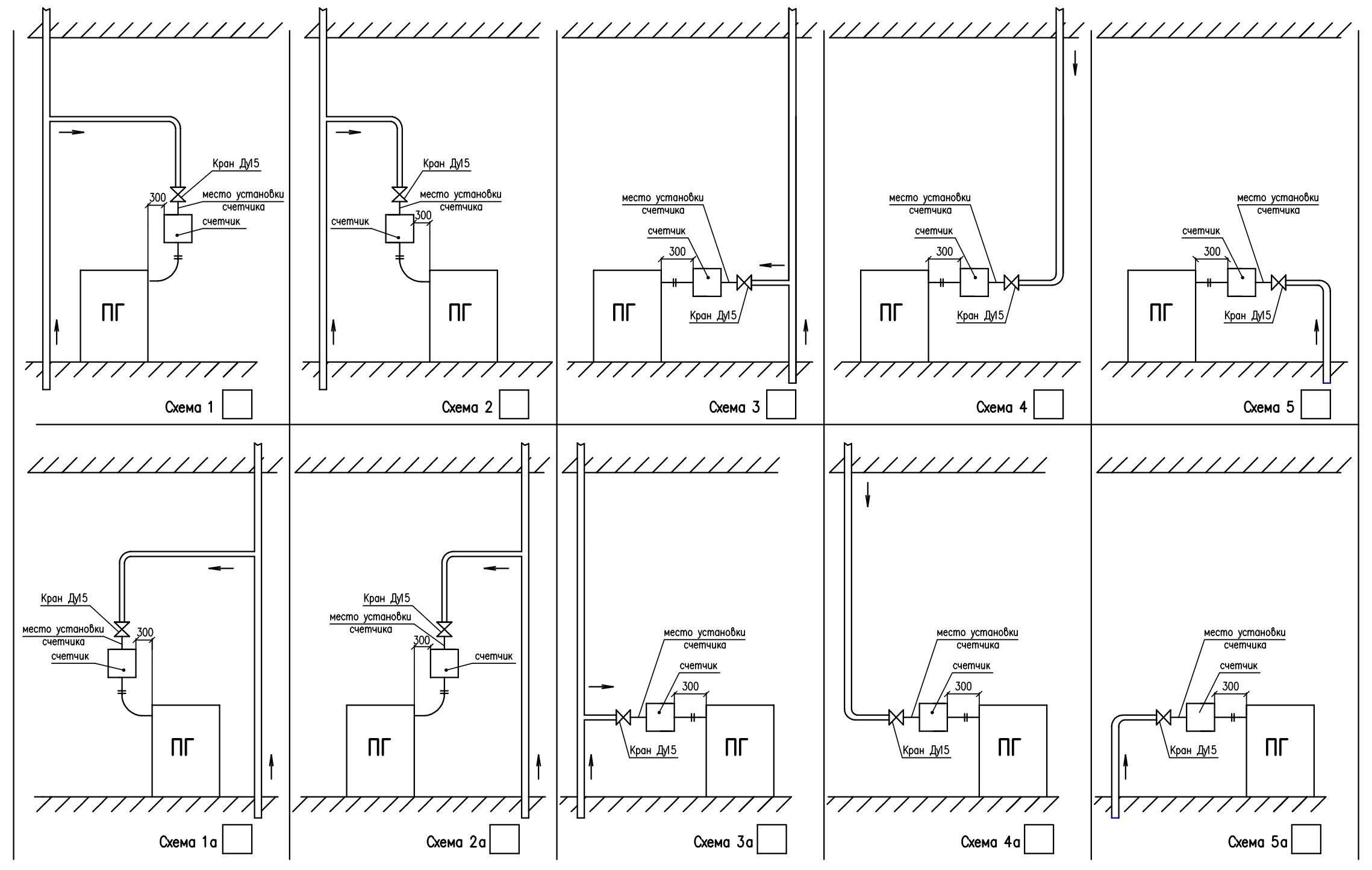 Нормы установки газовых счетчиков в квартире