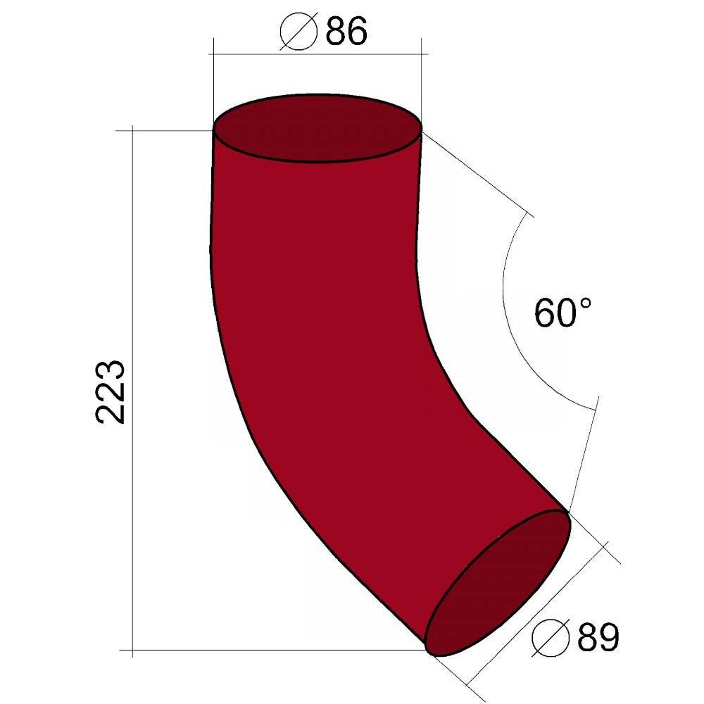 Размеры водосточных желобов и труб: длина, ширина по площади кровли