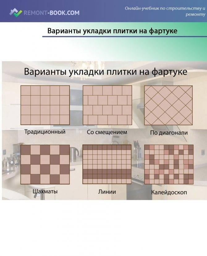 Плитка для печей и каминов — 9 термостойких видов с фото