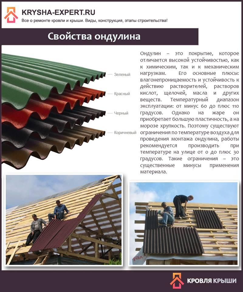 Особенности конструкции и этапы укладки тесовой крыши