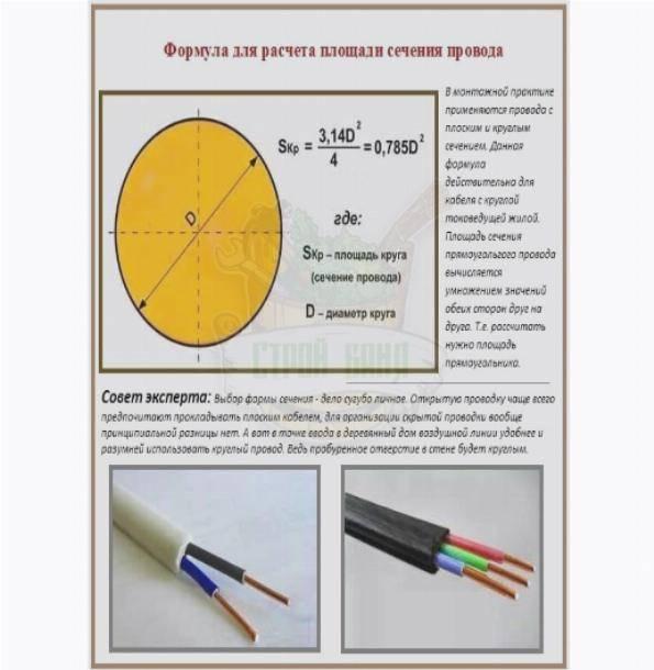 Поперечное сечение проводника как важнейший критерий выбора провода