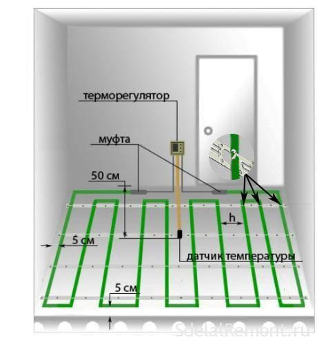 Какая температура теплого пола считается нормальной для жилого дома
