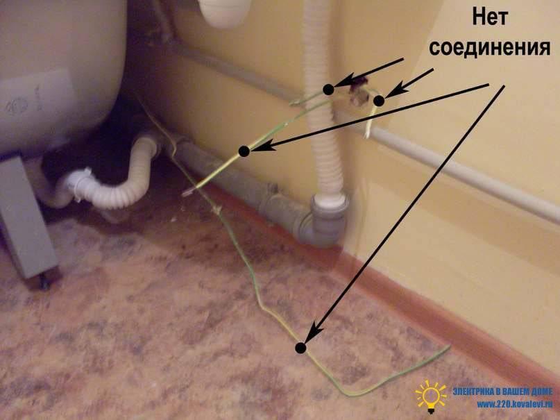Заземление частного дома. для чего нужно заземление?электрощиты. сборка и проектирование