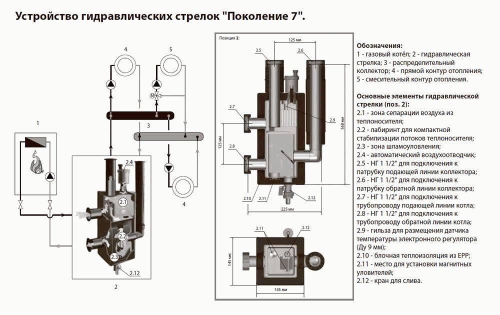 Гидрострелка для отопления расчет и схема установки