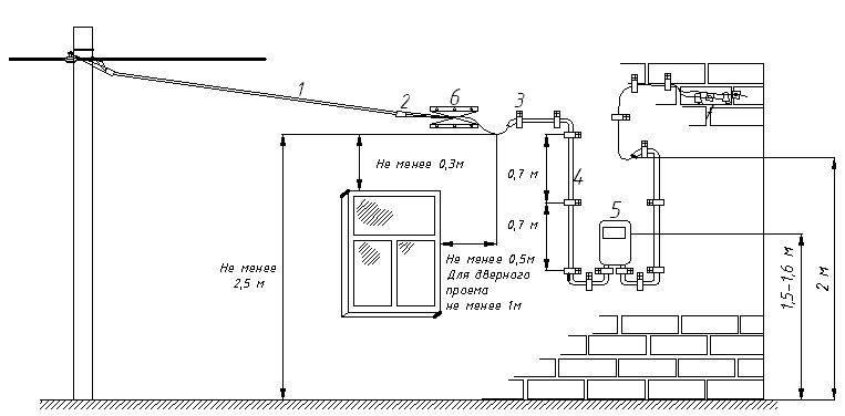 Временное подключение электричества при строительстве | 10 киловольт