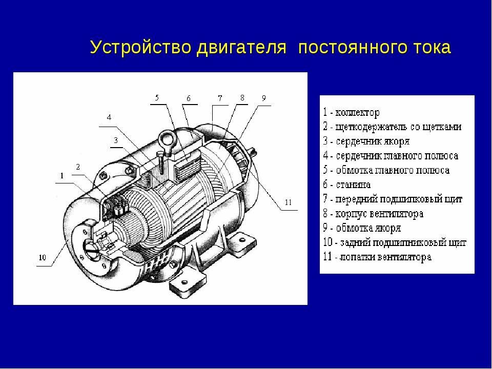 Двигатели коллекторные постоянного тока: принцип действия