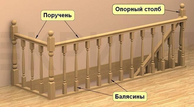 Крепление балясин к полу: виды стоек, типы и инструкция по монтажу, особенности работы