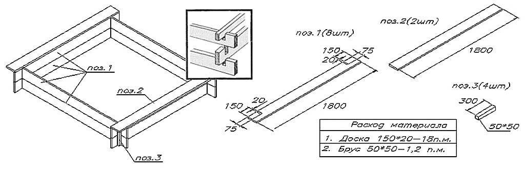 Песочница-трансформер с крышкой-скамейкой | хозяин в доме