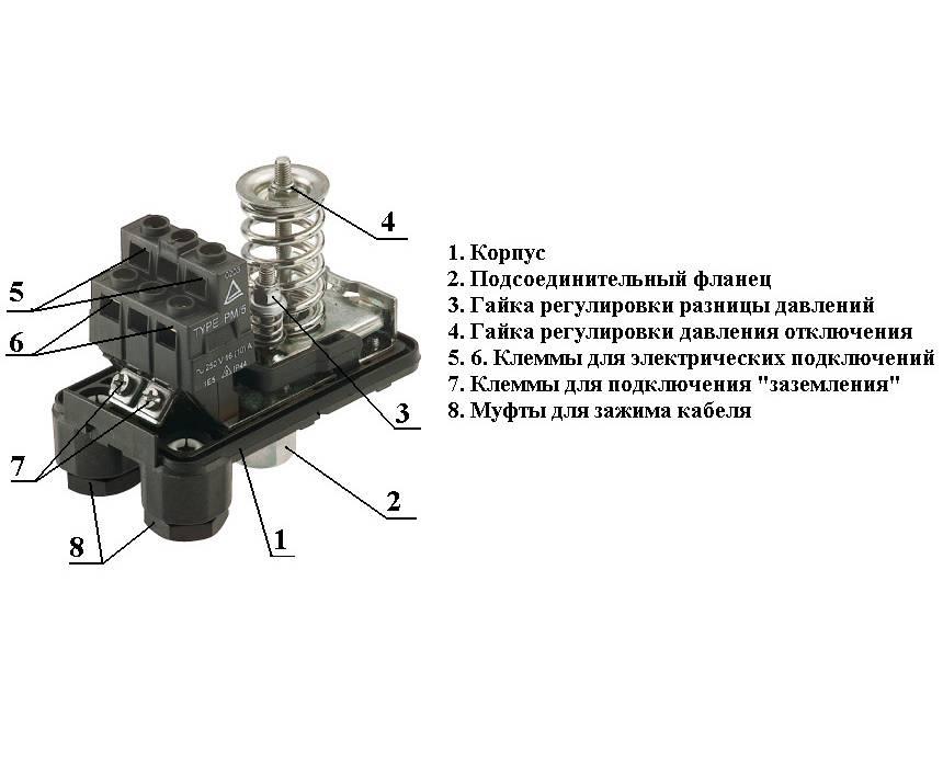 Реле давления воды для насоса и гидроаккумулятора