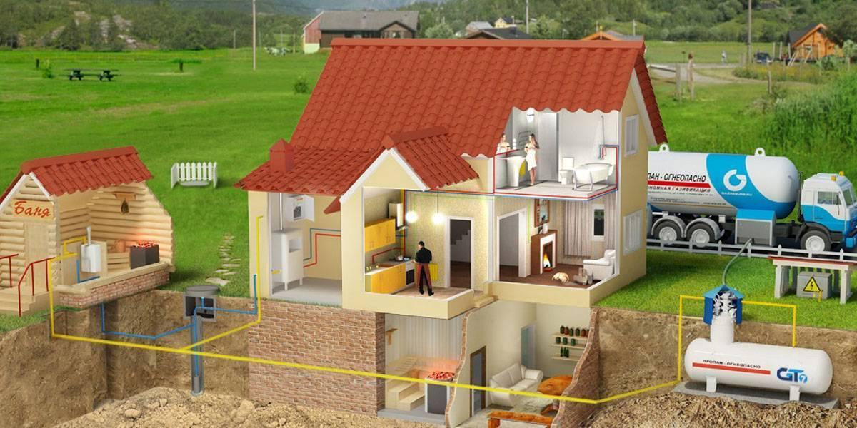 Что выгоднее для отопления частного дома – газ или электричество. какой вид отопления выбрать