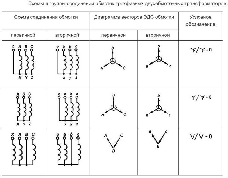 """Подключение двигателя """"звездой"""" и """"треугольником"""" – схемы и примеры"""